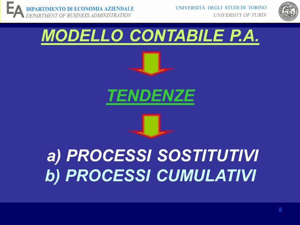 8 MODELLO CONTABILE P.A. TENDENZE a) PROCESSI SOSTITUTIVI b) PROCESSI CUMULATIVI