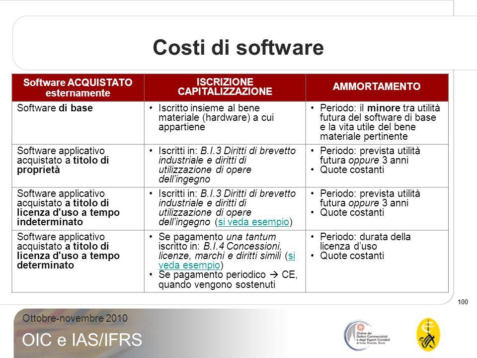 100 Ottobre-novembre 2010 OIC e IAS/IFRS Costi di software Software ACQUISTATO esternamente ISCRIZIONE CAPITALIZZAZIONE AMMORTAMENTO Software di baseI