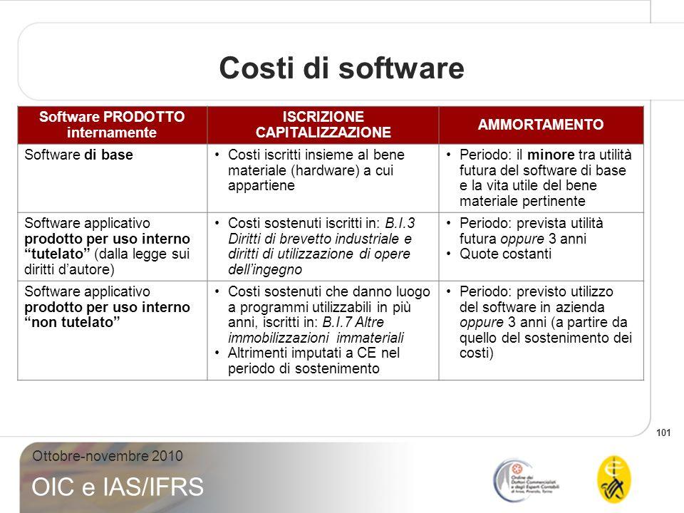 101 Ottobre-novembre 2010 OIC e IAS/IFRS Costi di software Software PRODOTTO internamente ISCRIZIONE CAPITALIZZAZIONE AMMORTAMENTO Software di baseCos