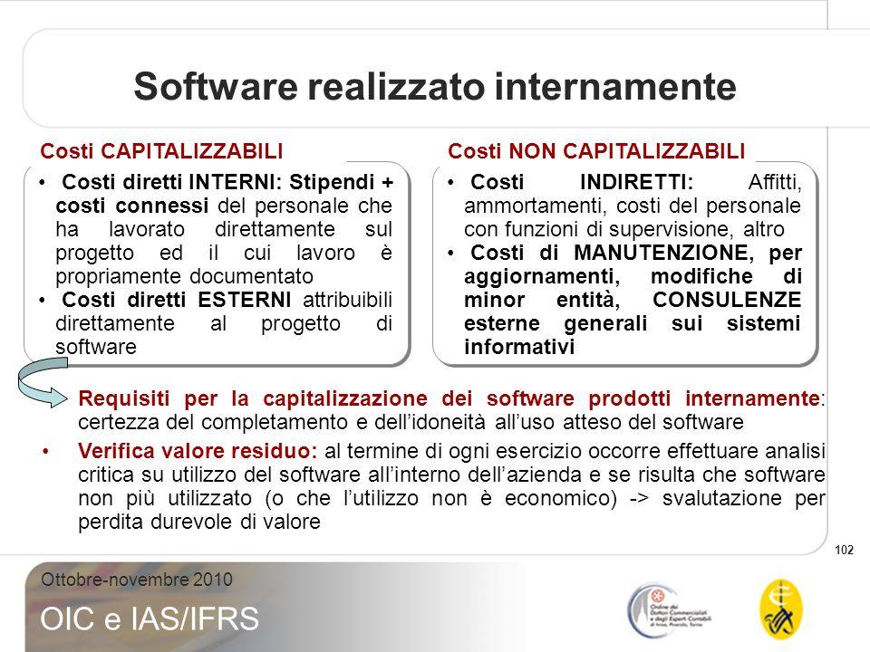 102 Ottobre-novembre 2010 OIC e IAS/IFRS Software realizzato internamente Costi diretti INTERNI: Stipendi + costi connessi del personale che ha lavora