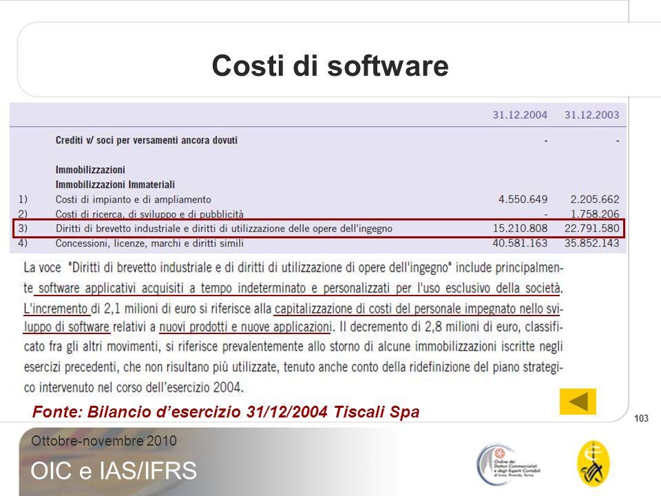 103 Ottobre-novembre 2010 OIC e IAS/IFRS Costi di software Fonte: Bilancio desercizio 31/12/2004 Tiscali Spa