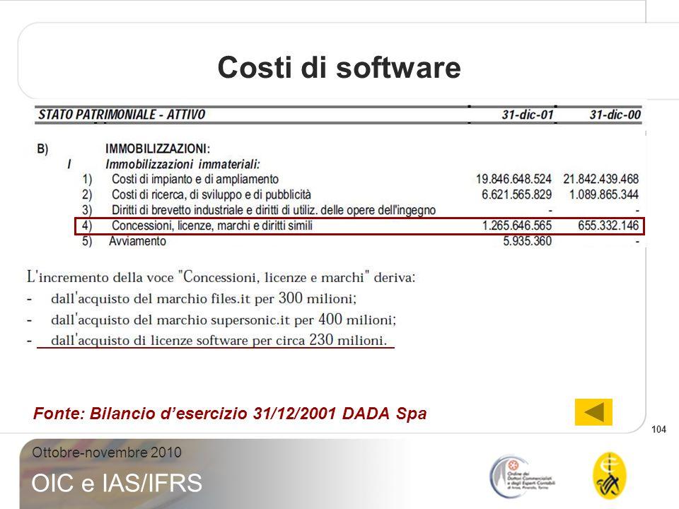 104 Ottobre-novembre 2010 OIC e IAS/IFRS Costi di software Fonte: Bilancio desercizio 31/12/2001 DADA Spa
