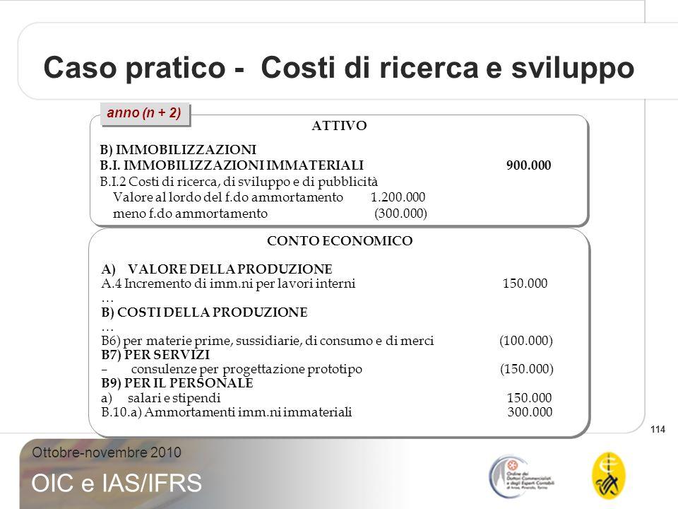 114 Ottobre-novembre 2010 OIC e IAS/IFRS Caso pratico - Costi di ricerca e sviluppo CONTO ECONOMICO A)VALORE DELLA PRODUZIONE A.4 Incremento di imm.ni