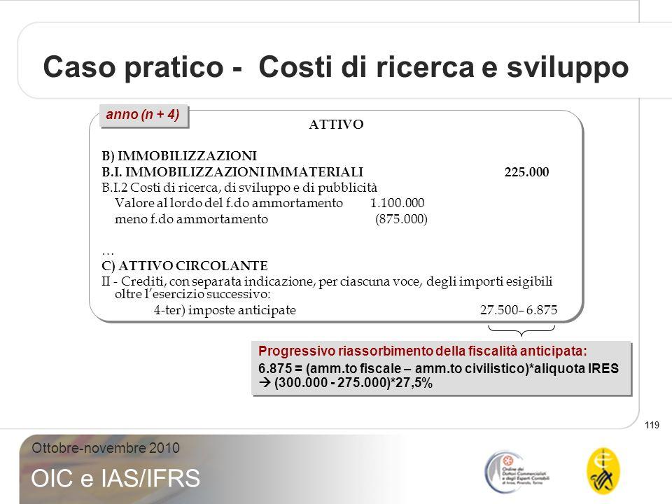119 Ottobre-novembre 2010 OIC e IAS/IFRS ATTIVO B) IMMOBILIZZAZIONI B.I. IMMOBILIZZAZIONI IMMATERIALI 225.000 B.I.2 Costi di ricerca, di sviluppo e di