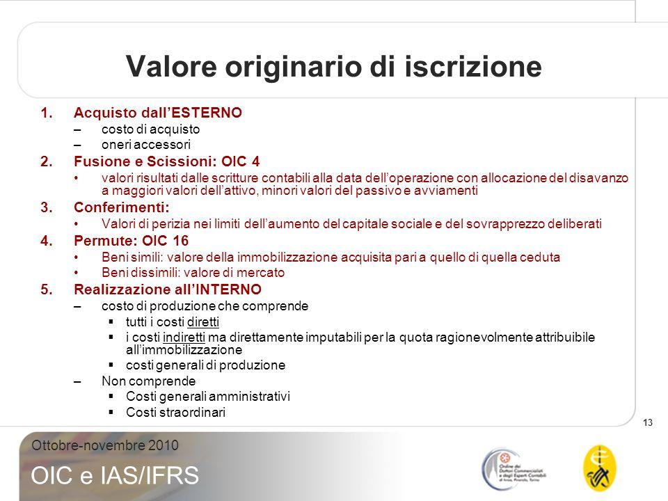 13 Ottobre-novembre 2010 OIC e IAS/IFRS Valore originario di iscrizione 1.Acquisto dallESTERNO –costo di acquisto –oneri accessori 2.Fusione e Scissio