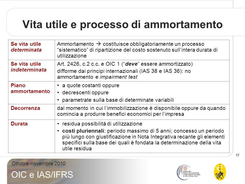 17 Ottobre-novembre 2010 OIC e IAS/IFRS Se vita utile determinata Ammortamento costituisce obbligatoriamente un processo sistematico di ripartizione d
