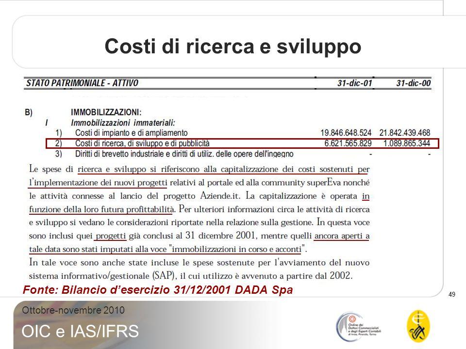 49 Ottobre-novembre 2010 OIC e IAS/IFRS Costi di ricerca e sviluppo Fonte: Bilancio desercizio 31/12/2001 DADA Spa
