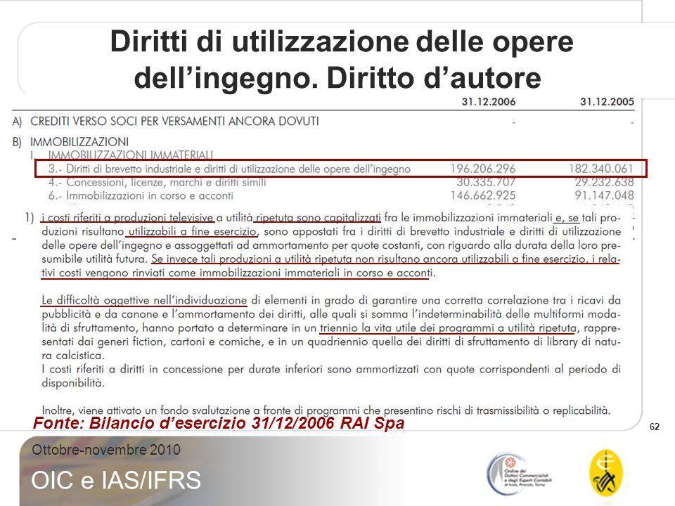 62 Ottobre-novembre 2010 OIC e IAS/IFRS Diritti di utilizzazione delle opere dellingegno. Diritto dautore Fonte: Bilancio desercizio 31/12/2006 RAI Sp