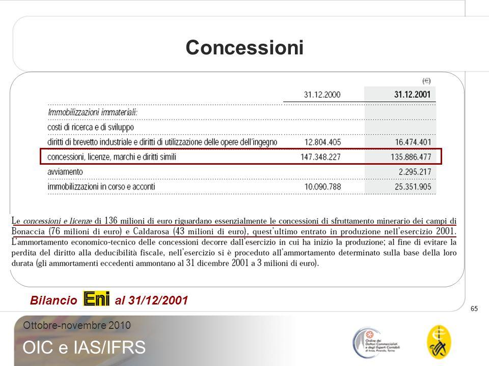 65 Ottobre-novembre 2010 OIC e IAS/IFRS Concessioni Bilancio al 31/12/2001