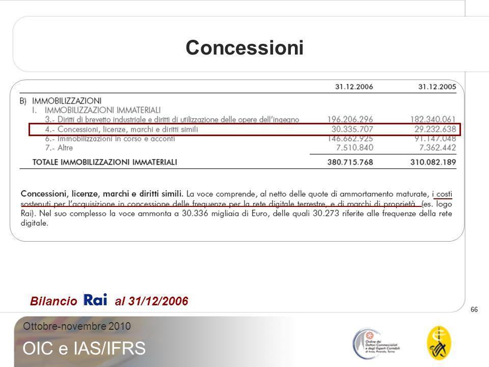 66 Ottobre-novembre 2010 OIC e IAS/IFRS Concessioni Bilancio al 31/12/2006