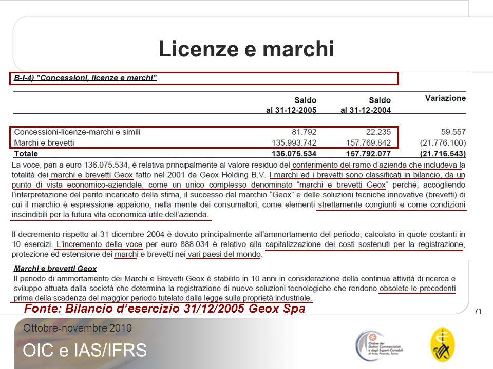 71 Ottobre-novembre 2010 OIC e IAS/IFRS Licenze e marchi Fonte: Bilancio desercizio 31/12/2005 Geox Spa