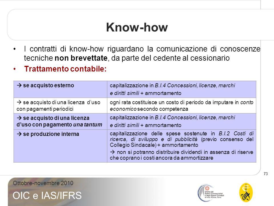 73 Ottobre-novembre 2010 OIC e IAS/IFRS Know-how I contratti di know-how riguardano la comunicazione di conoscenze tecniche non brevettate, da parte d