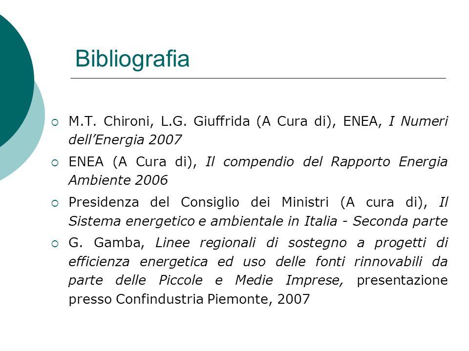 Bibliografia M.T. Chironi, L.G.