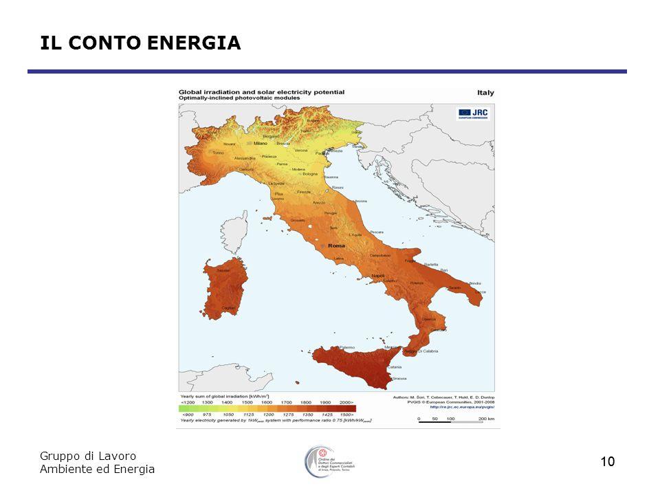 Gruppo di Lavoro Ambiente ed Energia 10 IL CONTO ENERGIA