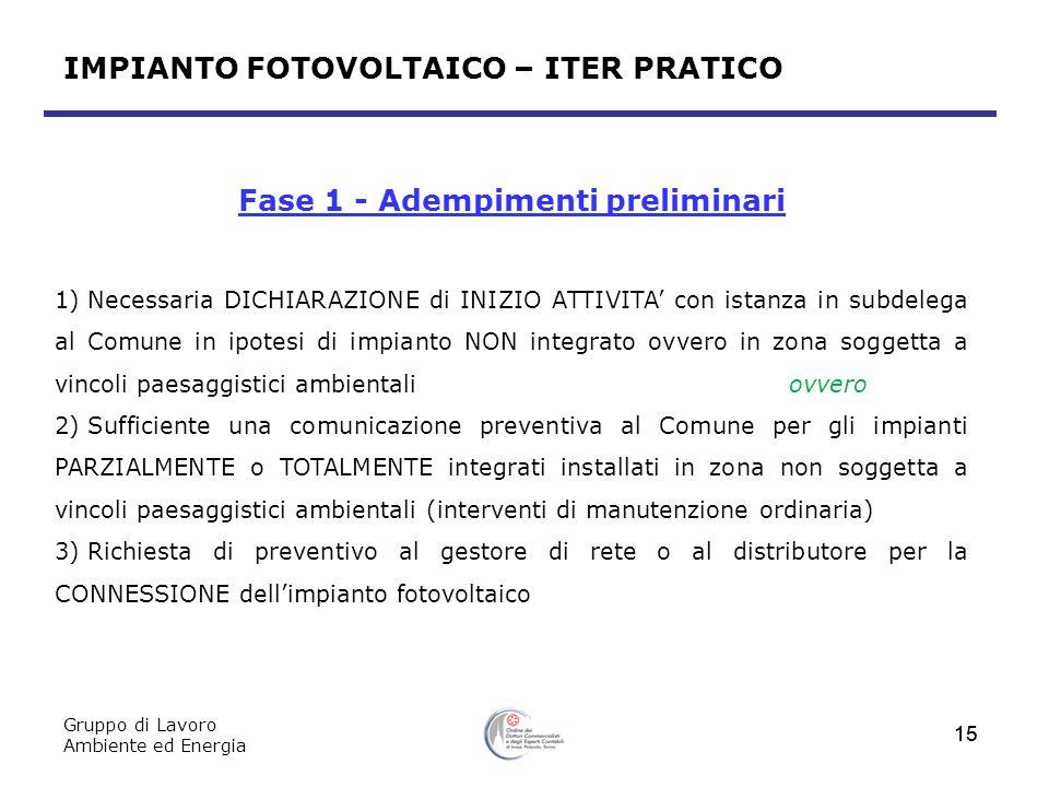 Gruppo di Lavoro Ambiente ed Energia 15 IMPIANTO FOTOVOLTAICO – ITER PRATICO 15 Fase 1 - Adempimenti preliminari 1) Necessaria DICHIARAZIONE di INIZIO