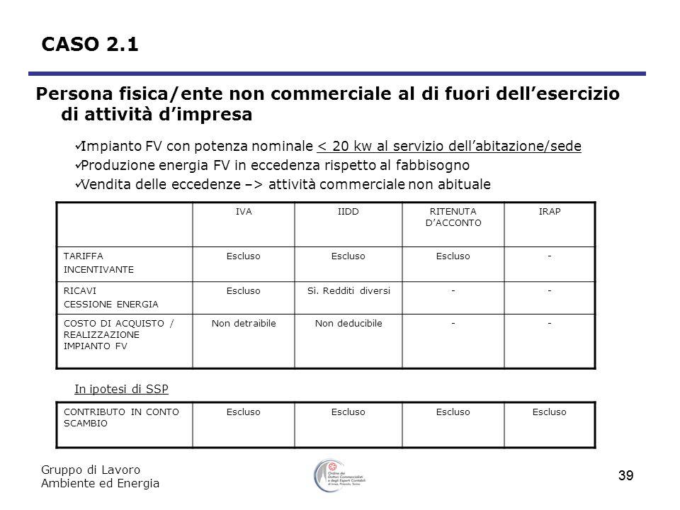 Gruppo di Lavoro Ambiente ed Energia 39 Persona fisica/ente non commerciale al di fuori dellesercizio di attività dimpresa Impianto FV con potenza nom