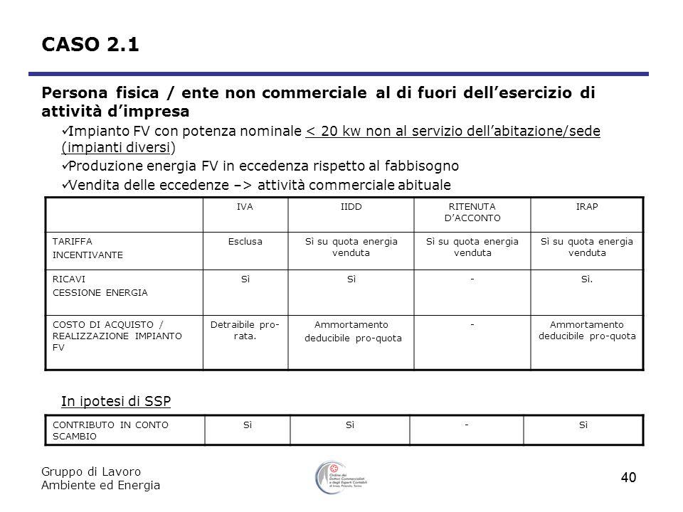 Gruppo di Lavoro Ambiente ed Energia 40 CASO 2.1 Persona fisica / ente non commerciale al di fuori dellesercizio di attività dimpresa Impianto FV con