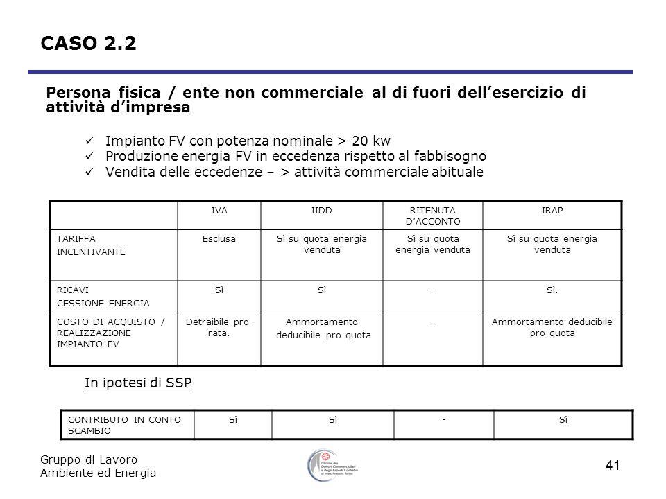 Gruppo di Lavoro Ambiente ed Energia 41 CASO 2.2 Persona fisica / ente non commerciale al di fuori dellesercizio di attività dimpresa Impianto FV con