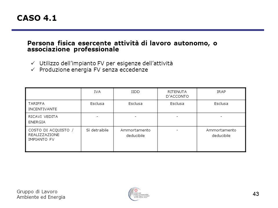 Gruppo di Lavoro Ambiente ed Energia 43 CASO 4.1 Persona fisica esercente attività di lavoro autonomo, o associazione professionale Utilizzo dellimpia