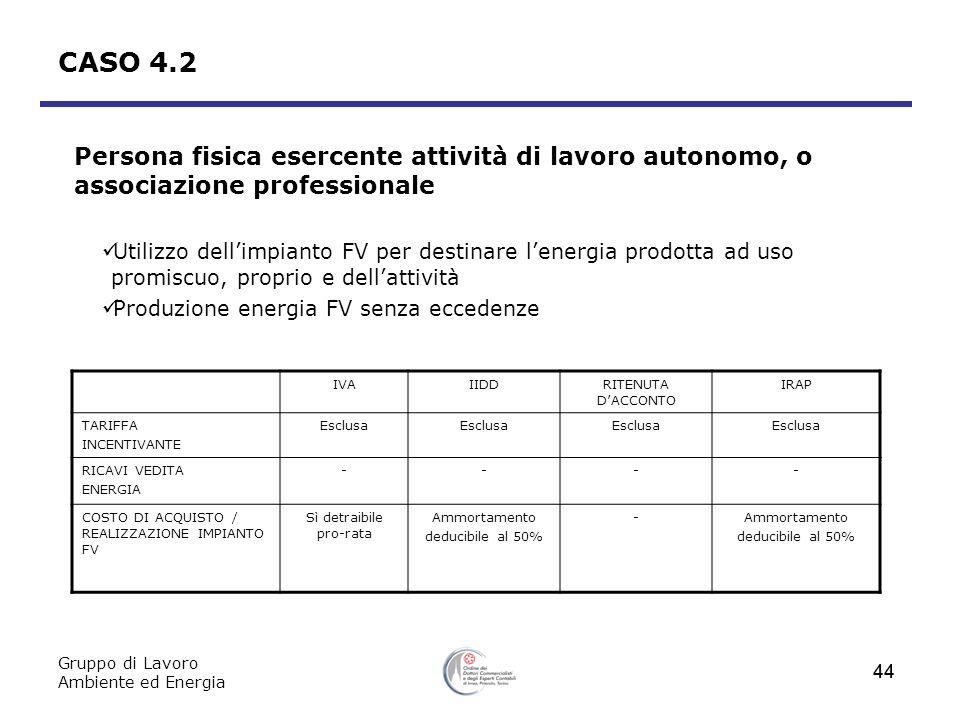 Gruppo di Lavoro Ambiente ed Energia 44 CASO 4.2 Persona fisica esercente attività di lavoro autonomo, o associazione professionale Utilizzo dellimpia