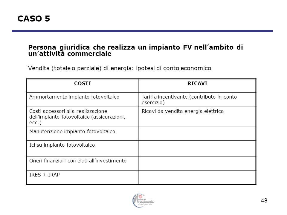 Persona giuridica che realizza un impianto FV nellambito di unattività commerciale Vendita (totale o parziale) di energia: ipotesi di conto economico