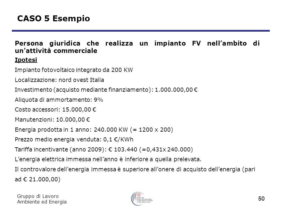 Gruppo di Lavoro Ambiente ed Energia 50 CASO 5 Esempio Persona giuridica che realizza un impianto FV nellambito di unattività commerciale Ipotesi Impi
