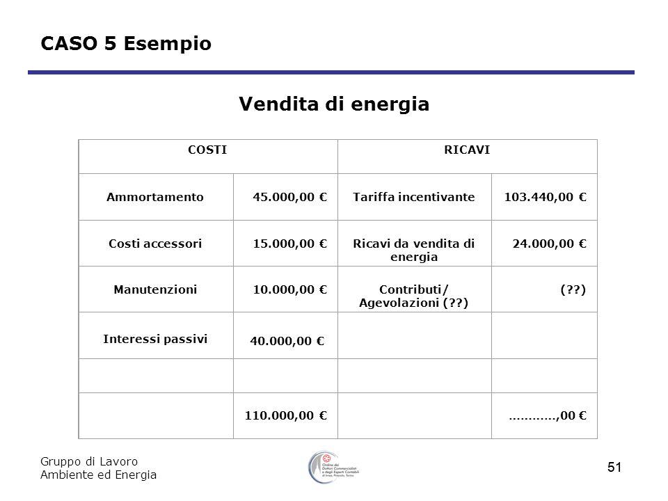 Gruppo di Lavoro Ambiente ed Energia 51 CASO 5 Esempio Vendita di energia COSTIRICAVI Ammortamento45.000,00 Tariffa incentivante103.440,00 Costi acces
