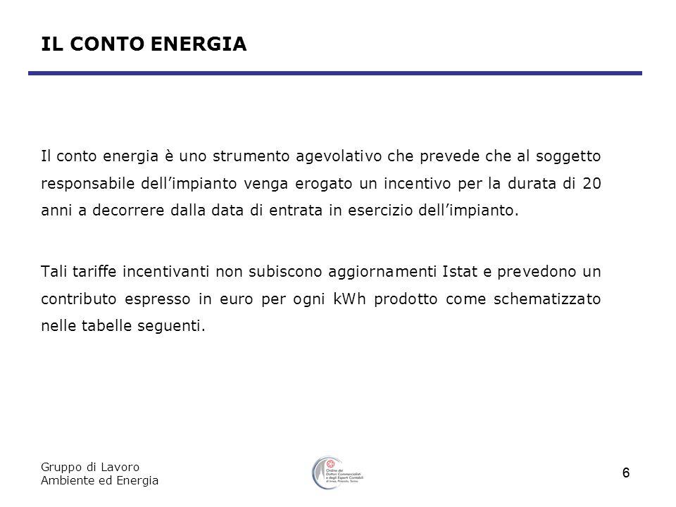 Gruppo di Lavoro Ambiente ed Energia 6 6 IL CONTO ENERGIA Il conto energia è uno strumento agevolativo che prevede che al soggetto responsabile dellim