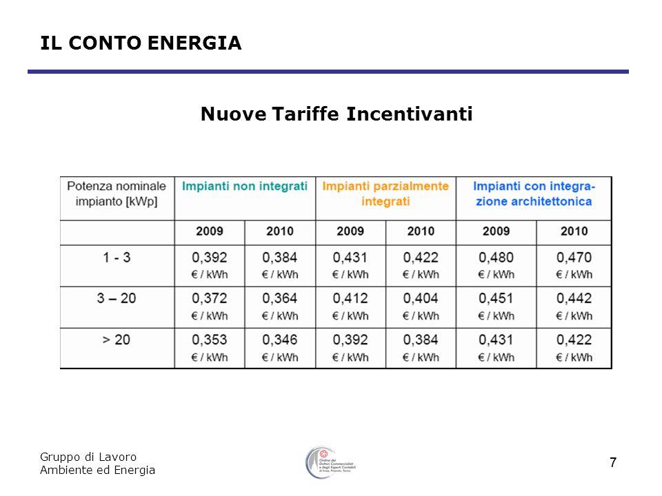 Gruppo di Lavoro Ambiente ed Energia 7 7 IL CONTO ENERGIA Nuove Tariffe Incentivanti