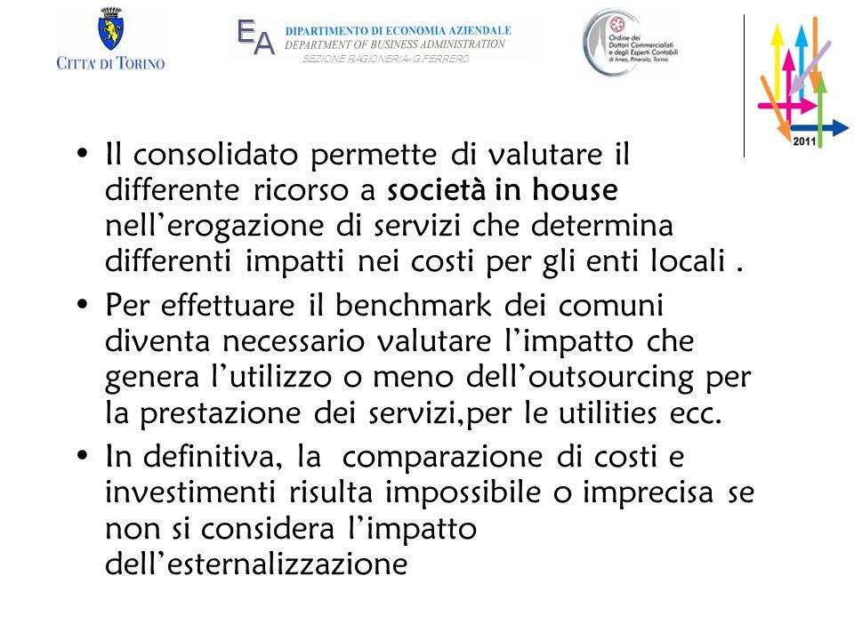 SEZIONE RAGIONERIA- G.FERRERO Il consolidato permette di valutare il differente ricorso a società in house nellerogazione di servizi che determina dif