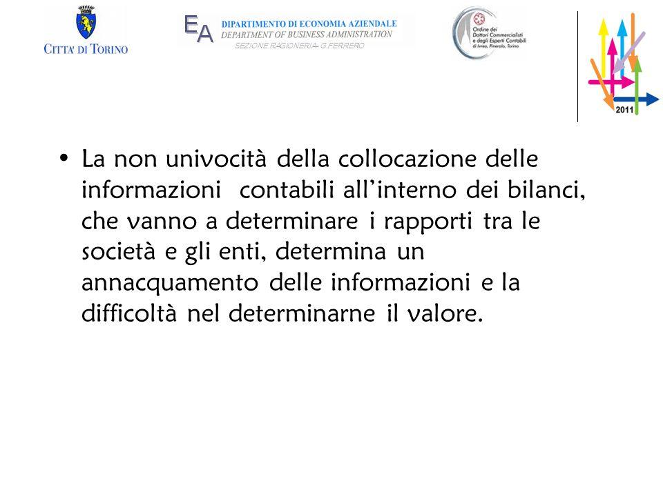 SEZIONE RAGIONERIA- G.FERRERO La non univocità della collocazione delle informazioni contabili allinterno dei bilanci, che vanno a determinare i rappo