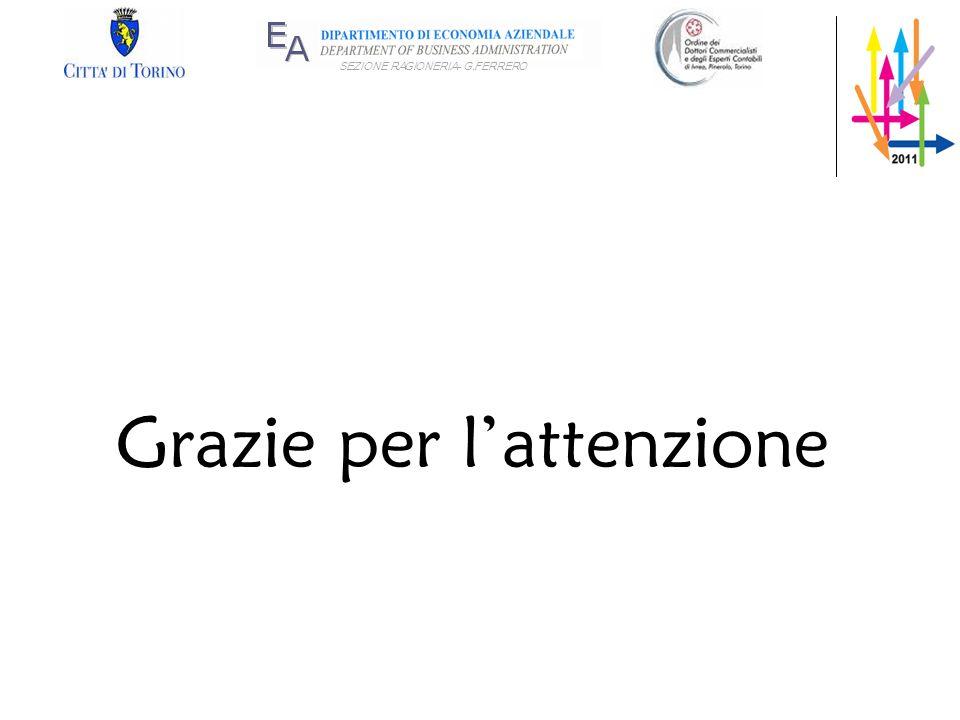 SEZIONE RAGIONERIA- G.FERRERO Grazie per lattenzione