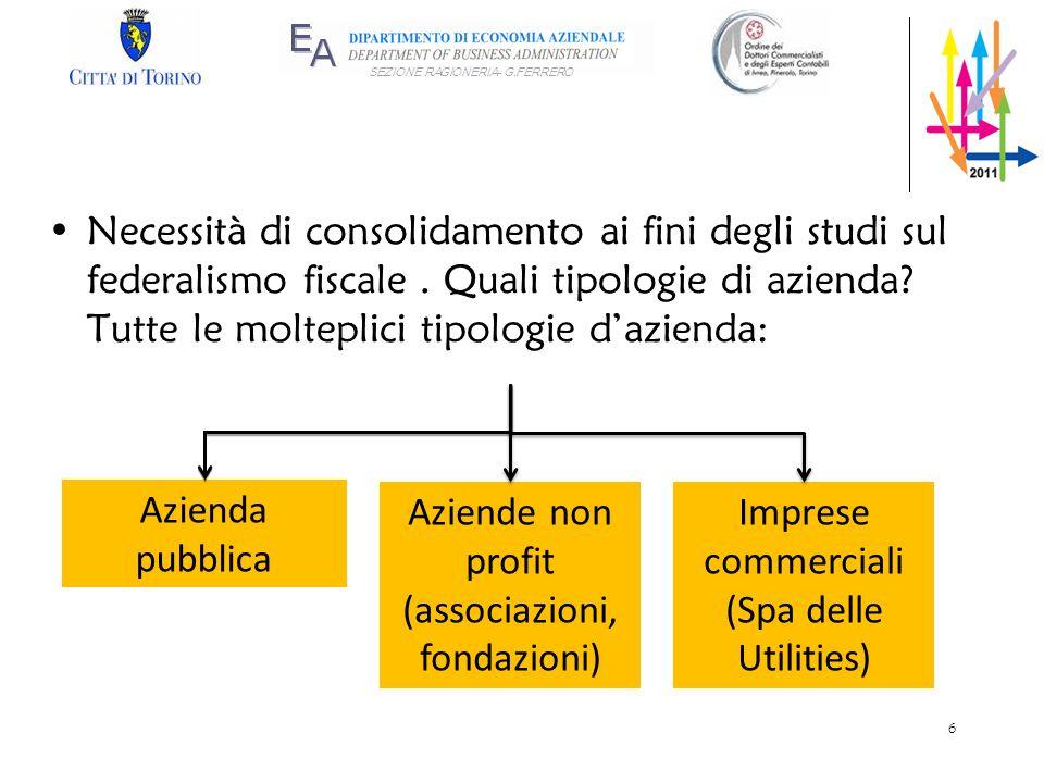 SEZIONE RAGIONERIA- G.FERRERO Necessità di consolidamento ai fini degli studi sul federalismo fiscale. Quali tipologie di azienda? Tutte le molteplici