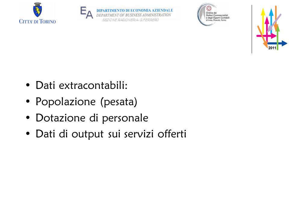SEZIONE RAGIONERIA- G.FERRERO Obiettivi: misurazione dellefficienza (standard) e dellefficacia e loro correlazione.
