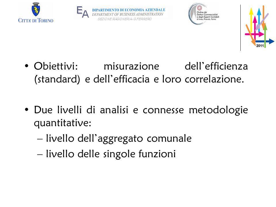 SEZIONE RAGIONERIA- G.FERRERO Obiettivi: misurazione dellefficienza (standard) e dellefficacia e loro correlazione. Due livelli di analisi e connesse