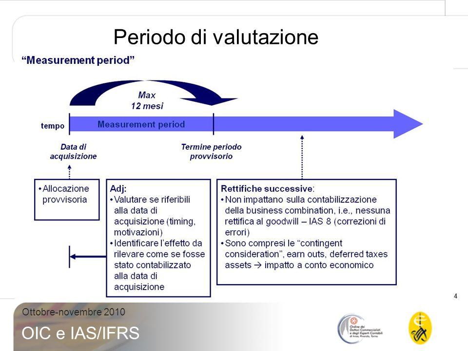 15 Ottobre-novembre 2010 OIC e IAS/IFRS Periodo di valutazione Contingent consideration Il corrispettivo per lacquisizione deve essere rilevato al fair value alla data di acquisizione includere il fair value di qualsiasi corrispettivo aggiuntivo (i.e.