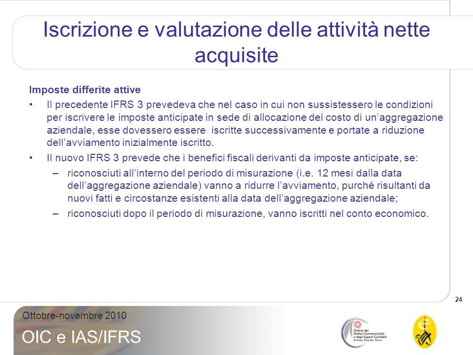 25 Ottobre-novembre 2010 OIC e IAS/IFRS Patrimonio netto della minoranza (i.e.