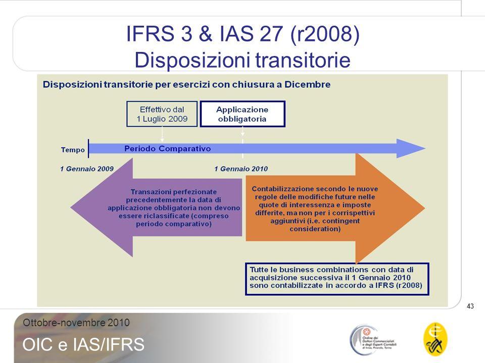 44 Ottobre-novembre 2010 OIC e IAS/IFRS IAS 27 – Amendments May 2008 Nel corso del mese di maggio 2008, il Board dello IASB ha emesso ulteriori modifiche allo IAS 27 e IFRS 1.