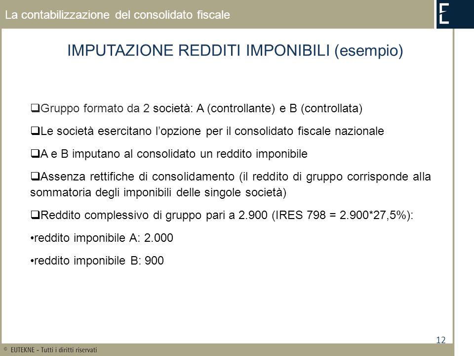12 La contabilizzazione del consolidato fiscale IMPUTAZIONE REDDITI IMPONIBILI (esempio) Gruppo formato da 2 società: A (controllante) e B (controllat