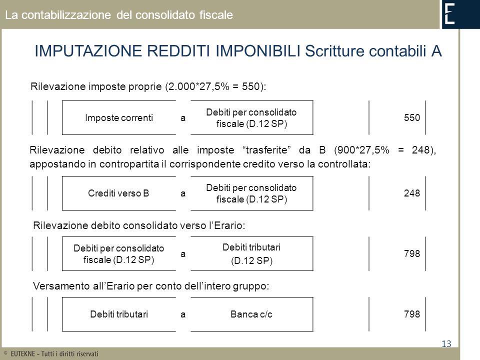 13 La contabilizzazione del consolidato fiscale IMPUTAZIONE REDDITI IMPONIBILI Scritture contabili A Rilevazione imposte proprie (2.000*27,5% = 550):