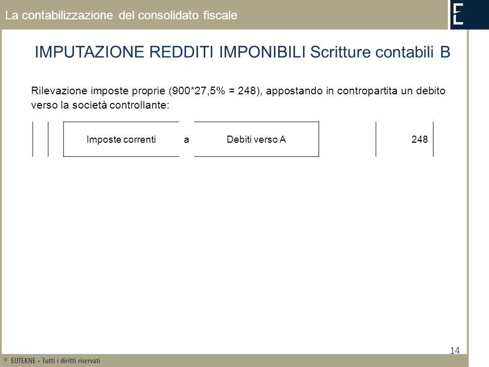 14 La contabilizzazione del consolidato fiscale IMPUTAZIONE REDDITI IMPONIBILI Scritture contabili B Rilevazione imposte proprie (900*27,5% = 248), ap