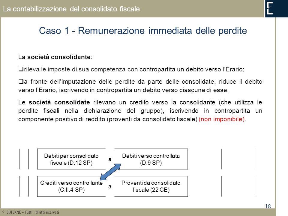 18 La contabilizzazione del consolidato fiscale Caso 1 - Remunerazione immediata delle perdite La società consolidante: rileva le imposte di sua compe