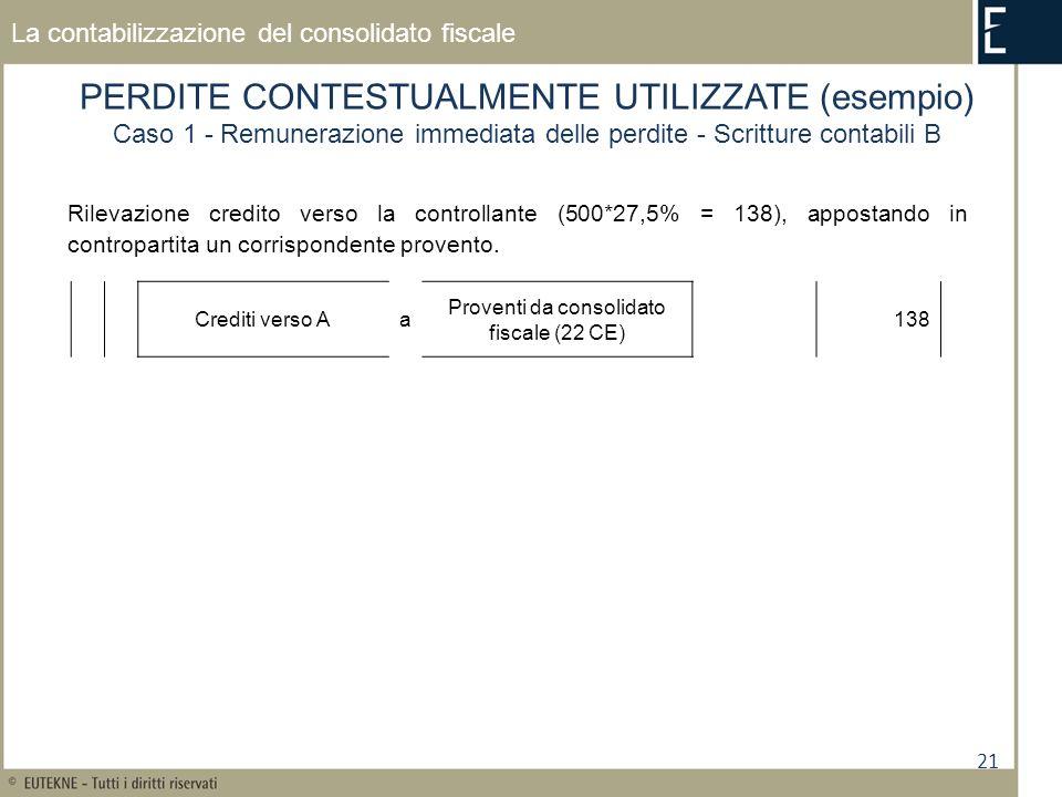 21 La contabilizzazione del consolidato fiscale PERDITE CONTESTUALMENTE UTILIZZATE (esempio) Caso 1 - Remunerazione immediata delle perdite - Scrittur