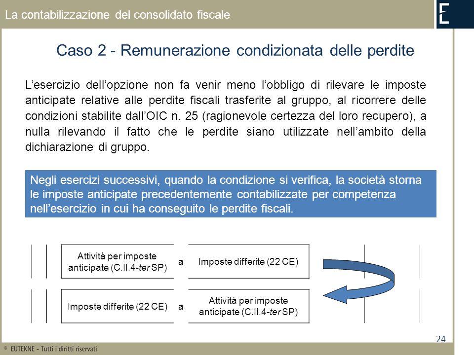 24 La contabilizzazione del consolidato fiscale Caso 2 - Remunerazione condizionata delle perdite Lesercizio dellopzione non fa venir meno lobbligo di