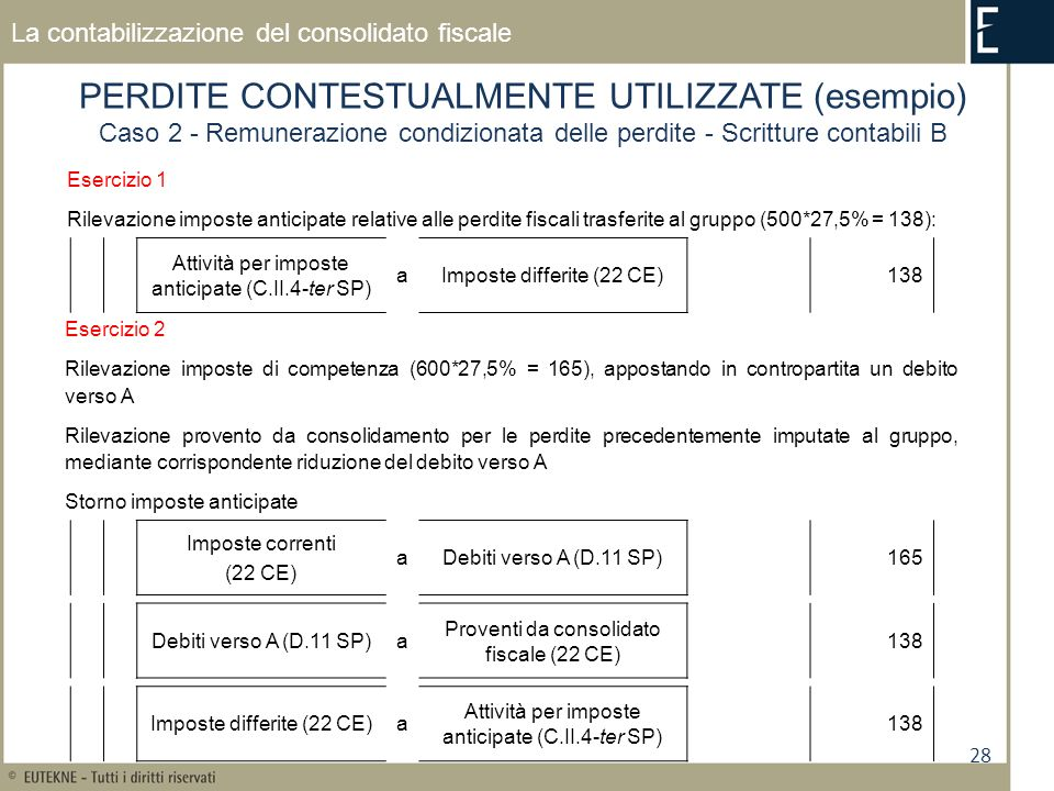 28 La contabilizzazione del consolidato fiscale PERDITE CONTESTUALMENTE UTILIZZATE (esempio) Caso 2 - Remunerazione condizionata delle perdite - Scritture contabili B Esercizio 1 Rilevazione imposte anticipate relative alle perdite fiscali trasferite al gruppo (500*27,5% = 138): Attività per imposte anticipate (C.II.4-ter SP) aImposte differite (22 CE)138 Esercizio 2 Rilevazione imposte di competenza (600*27,5% = 165), appostando in contropartita un debito verso A Rilevazione provento da consolidamento per le perdite precedentemente imputate al gruppo, mediante corrispondente riduzione del debito verso A Storno imposte anticipate Imposte correnti (22 CE) aDebiti verso A (D.11 SP)165 Debiti verso A (D.11 SP)a Proventi da consolidato fiscale (22 CE) 138 Imposte differite (22 CE)a Attività per imposte anticipate (C.II.4-ter SP) 138