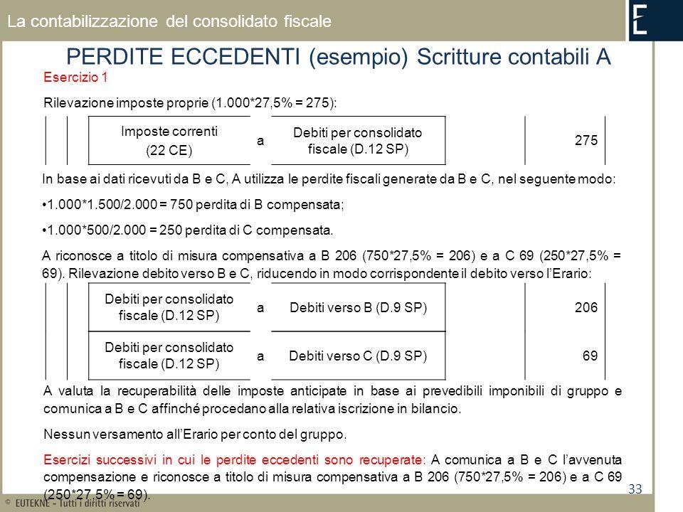 33 La contabilizzazione del consolidato fiscale PERDITE ECCEDENTI (esempio) Scritture contabili A A valuta la recuperabilità delle imposte anticipate