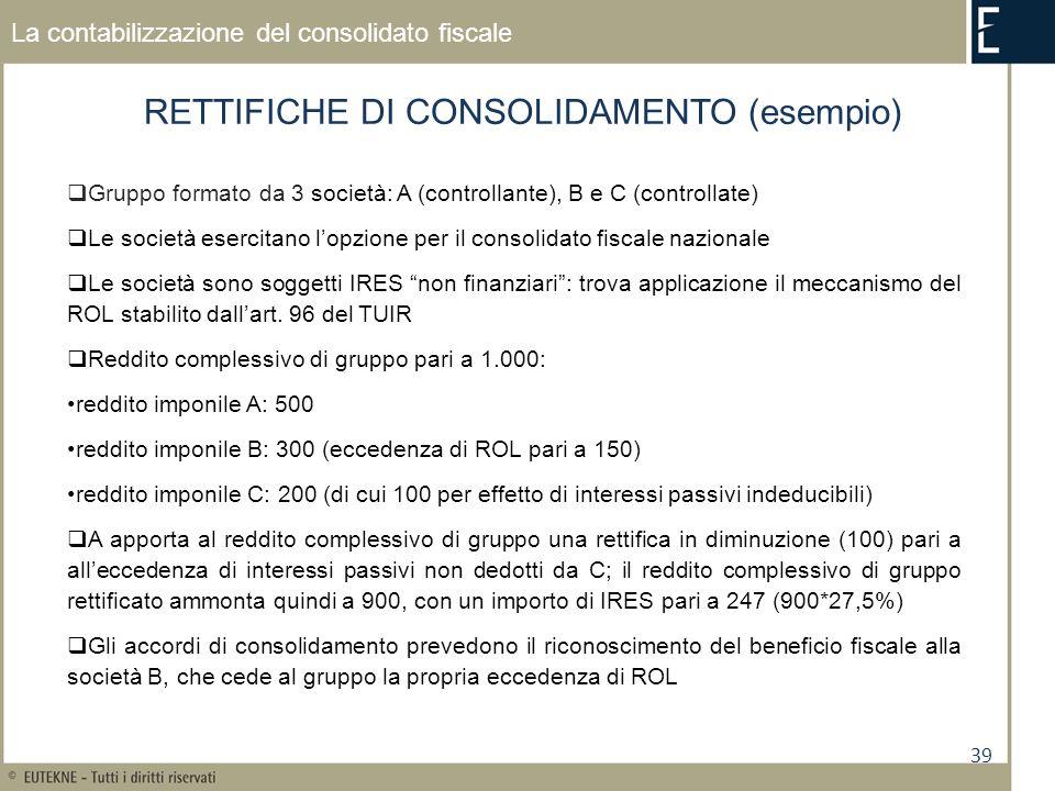 39 La contabilizzazione del consolidato fiscale RETTIFICHE DI CONSOLIDAMENTO (esempio) Gruppo formato da 3 società: A (controllante), B e C (controlla