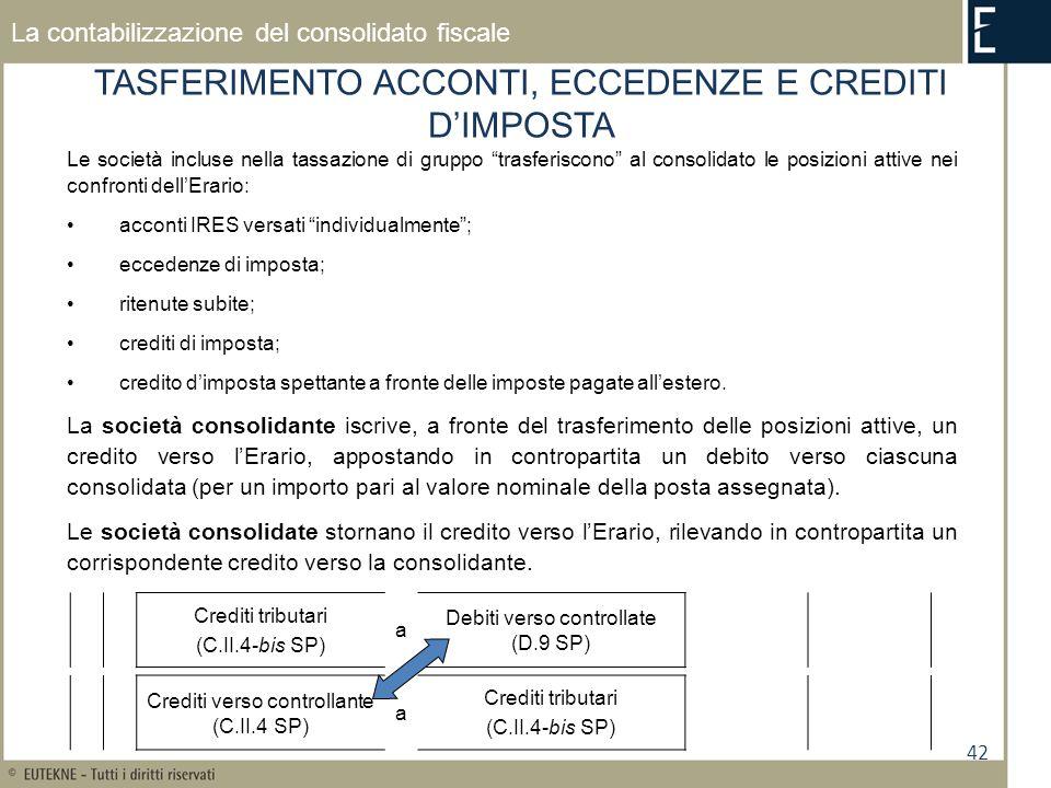 42 La contabilizzazione del consolidato fiscale TASFERIMENTO ACCONTI, ECCEDENZE E CREDITI DIMPOSTA Le società incluse nella tassazione di gruppo trasf