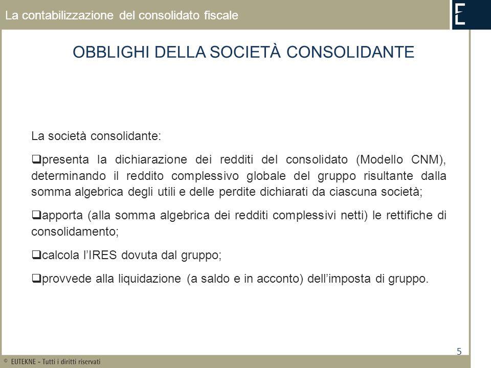 5 La contabilizzazione del consolidato fiscale OBBLIGHI DELLA SOCIETÀ CONSOLIDANTE La società consolidante: presenta la dichiarazione dei redditi del