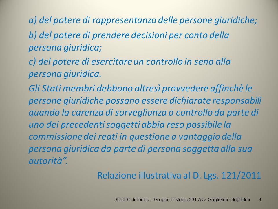 a) del potere di rappresentanza delle persone giuridiche; b) del potere di prendere decisioni per conto della persona giuridica; c) del potere di eser